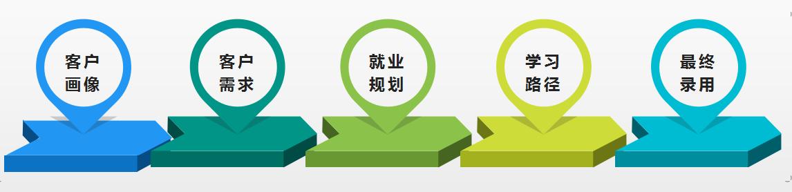 北京师乐教育科技有限公司